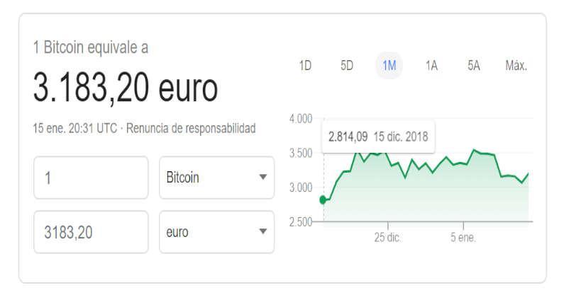 Precio Bitcoins
