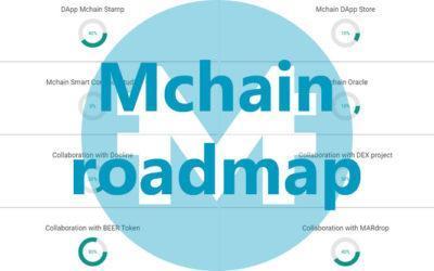 Roadmap de Mchain